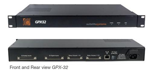 GPX-32